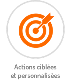 pictogramme, actions ciblees et personnalisees
